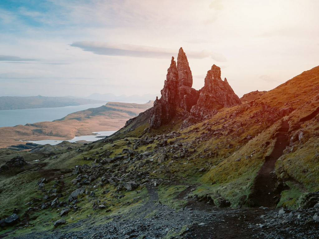 Activity The Storr