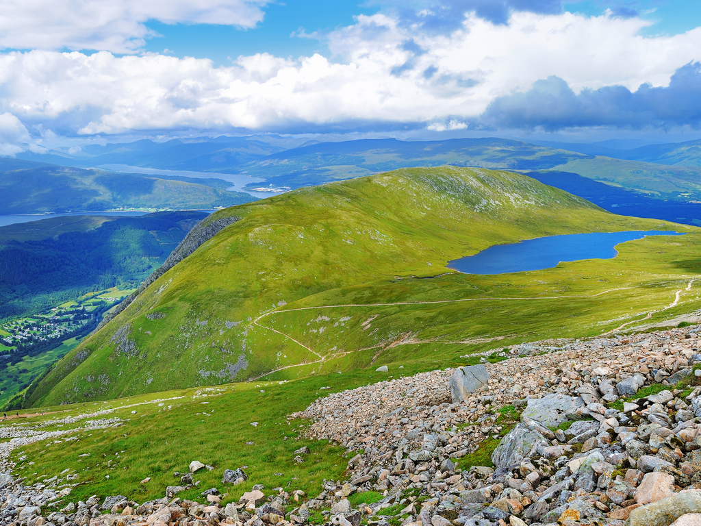 Things to do Ben Nevis